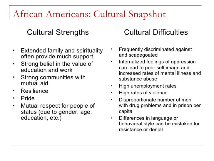 african american cultural assessment In assessing cultural aspects of eds in minority populations, a review of   demarest and allen [18] found that african american females (mean.