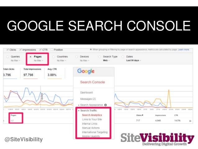 GOOGLE SEARCH CONSOLE @SiteVisibility