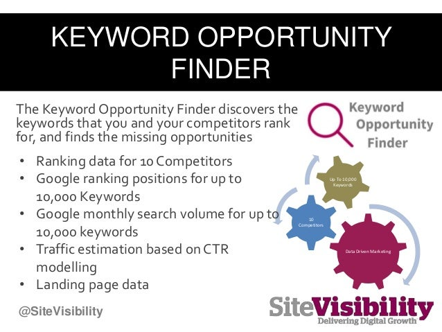 KEYWORD OPPORTUNITY FINDER The Keyword Opportunity Finder discovers the keywords that you and your competitors rank for, a...
