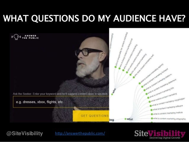 WHAT QUESTIONS DO MY AUDIENCE HAVE? @SiteVisibility http://answerthepublic.com/
