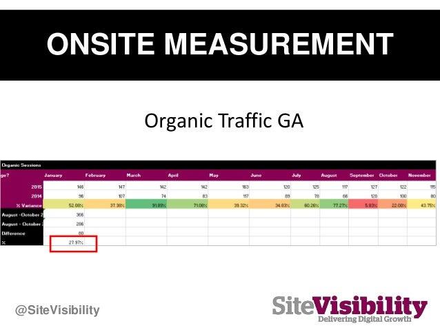 ONSITE MEASUREMENT Organic Traffic GA @SiteVisibility