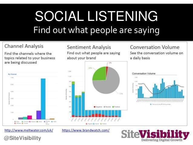 SOCIAL LISTENING Find out what people are saying @SiteVisibility http://www.meltwater.com/uk/ https://www.brandwatch.com/