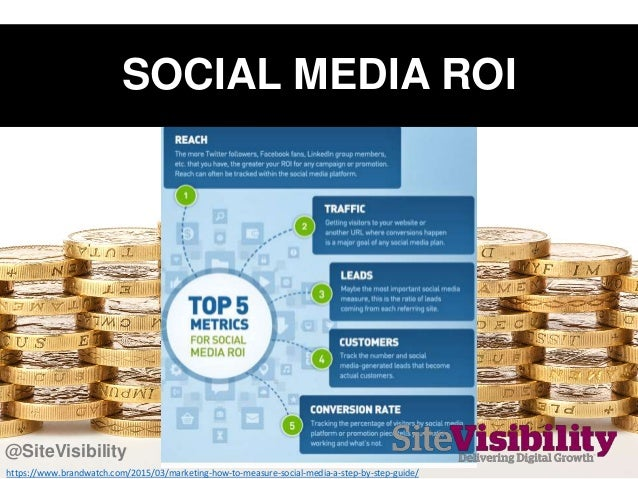 SOCIAL MEDIA ROI https://www.brandwatch.com/2015/03/marketing-how-to-measure-social-media-a-step-by-step-guide/ @SiteVisib...