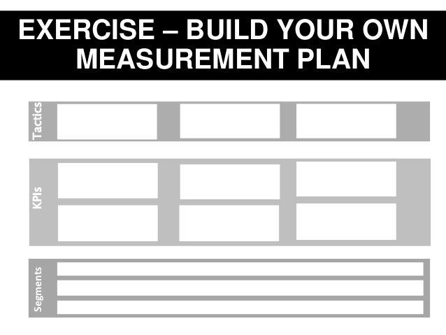 EXERCISE – BUILD YOUR OWN MEASUREMENT PLAN TacticsKPIsSegments