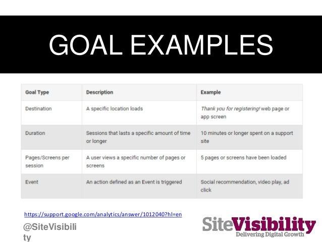 TacticsKPIsSegments GOAL EXAMPLES https://support.google.com/analytics/answer/1012040?hl=en @SiteVisibili ty