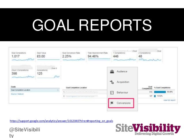 TacticsKPIsSegments GOAL REPORTS @SiteVisibili ty https://support.google.com/analytics/answer/1012040?hl=en#reporting_on_g...