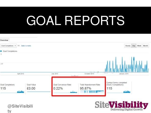 TacticsKPIsSegments GOAL REPORTS @SiteVisibili ty