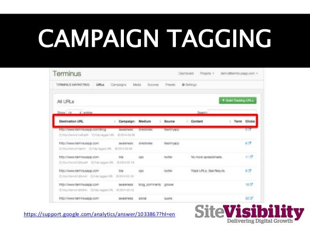 CAMPAIGN TAGGING https://support.google.com/analytics/answer/1033867?hl=en