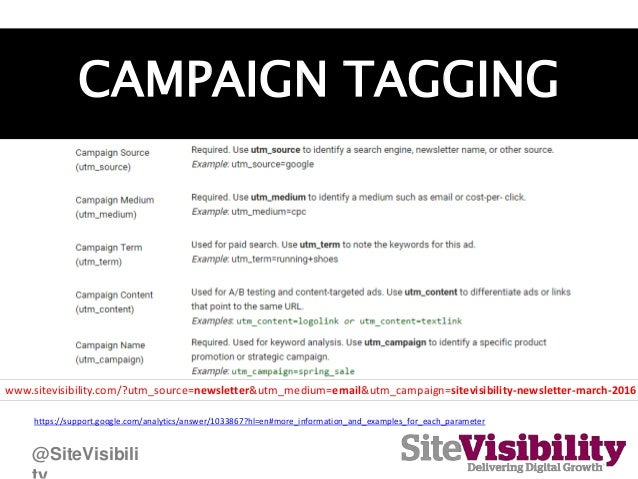 CAMPAIGN TAGGING www.sitevisibility.com/?utm_source=newsletter&utm_medium=email&utm_campaign=sitevisibility-newsletter-mar...
