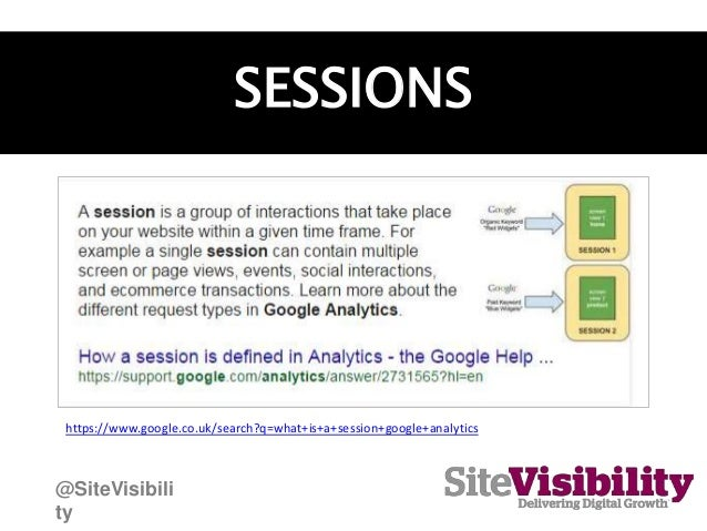 SESSIONS https://www.google.co.uk/search?q=what+is+a+session+google+analytics @SiteVisibili ty