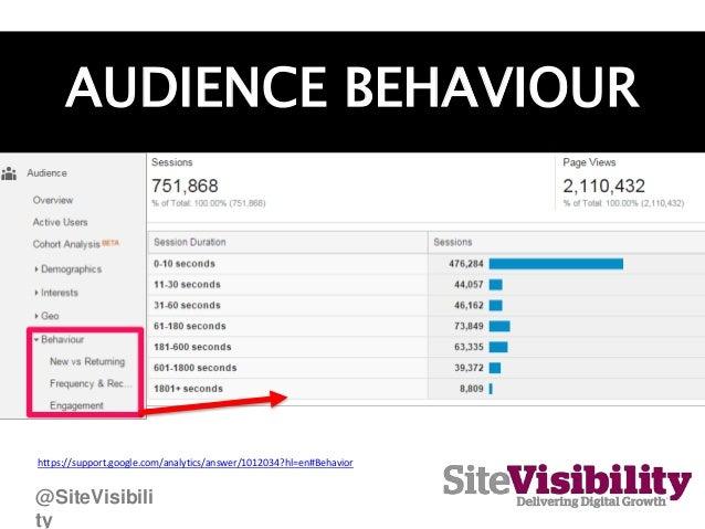 AUDIENCE BEHAVIOUR @SiteVisibili ty https://support.google.com/analytics/answer/1012034?hl=en#Behavior