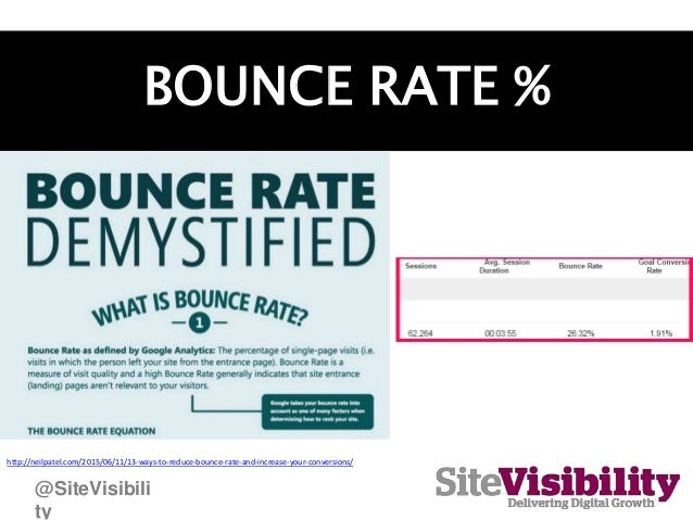 BOUNCE RATE % http://neilpatel.com/2015/06/11/13-ways-to-reduce-bounce-rate-and-increase-your-conversions/ @SiteVisibili ty