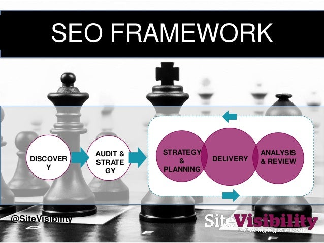 SEO FRAMEWORK DISCOVER Y STRATEGY & PLANNING DELIVERY ANALYSIS & REVIEW AUDIT & STRATE GY @SiteVisibility