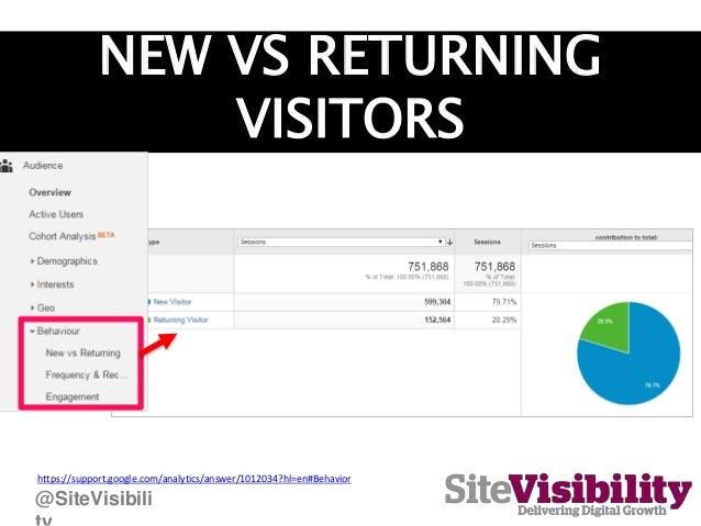 NEW VS RETURNING VISITORS @SiteVisibili https://support.google.com/analytics/answer/1012034?hl=en#Behavior