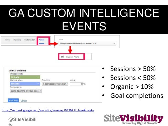 GA CUSTOM INTELLIGENCE EVENTS https://support.google.com/analytics/answer/1033021?hl=en#create • Sessions > 50% • Sessions...