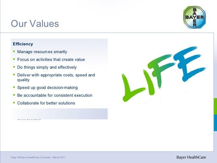 Bayer AG SWOT Analysis