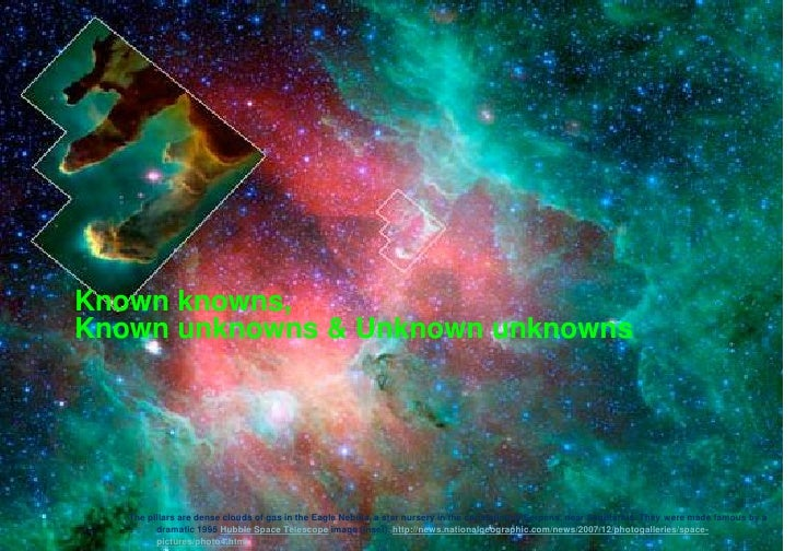 Known knowns, Known unknowns & Unknown unknowns        The pillars are dense clouds of gas in the Eagle Nebula, a star nur...