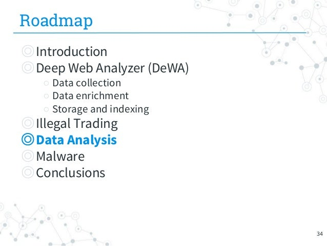 the threats of cybercrimes in the deep web Have a question about cyber security, threat intelligence or one of our other award-winning products contact lookingglass cyber solutions today  with deep and.