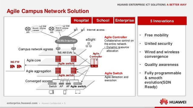 Create New Value For You Huawei Agile Network