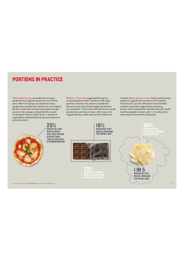 its portion distortion Growing portion sizes are changing what americans think of as a normal portion get smart about portions and servings.
