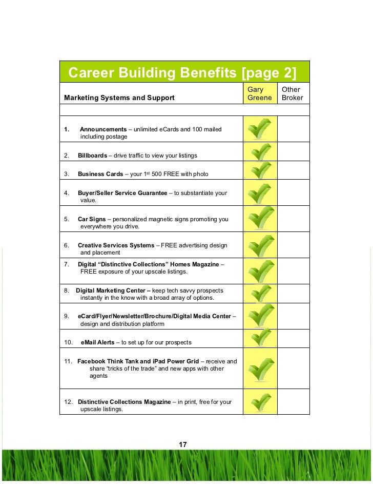 all about a career in real estate with better homes and gardens real u2026 - Free Better Homes And Gardens Magazine