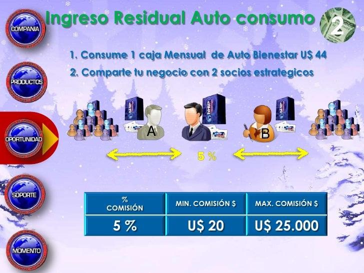 bHIP Global Colombia. Oportunidad de Negocio.
