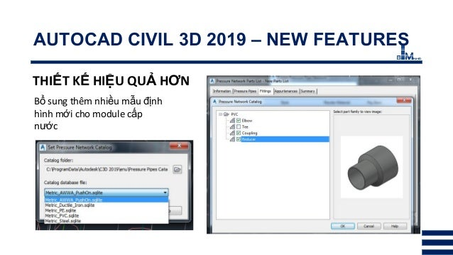 Trimble Link Civil 3d 2019 Download