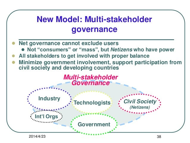 models of internet governance Internet governance is the development of shared principles, norms, rules, decision-making procedures and programmes that shape the evolution and use of the internet the policies and processes involved in internet governance have taken centre stage over the last several years and are of concern to all stakeholders engaged in internet issues.