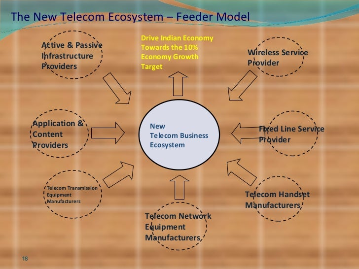 """positioning of indian telecom companies The shakeup in india's telecom sector  wave of consolidation that has swept  through india's telecom industry over the past one year  and seems well  positioned to regain market leadership in the medium term,"""" he said."""
