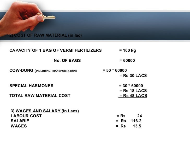 Bio Fertilizer Business Opportunities