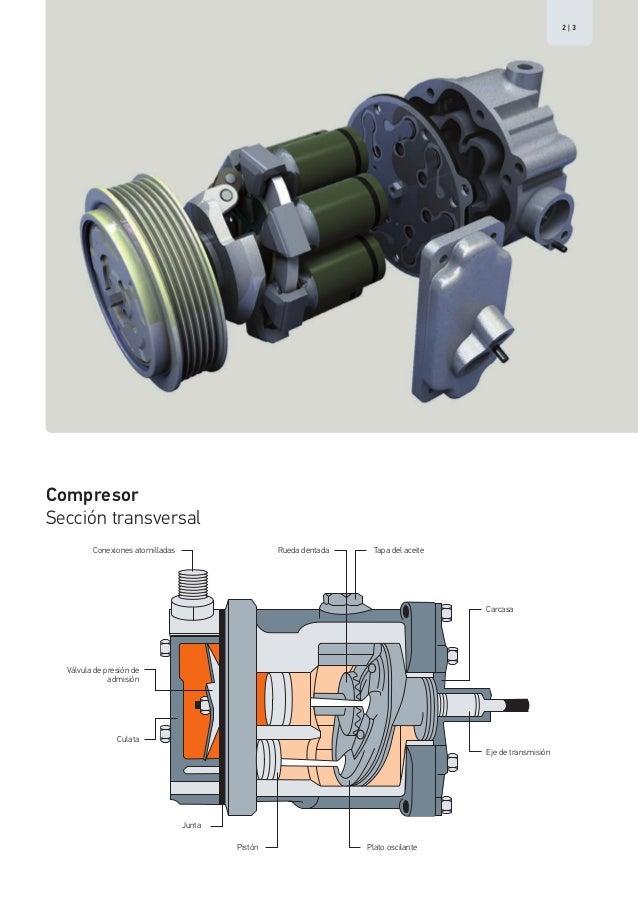 compresor de aire acondicionado de autos. 3. | 32 compresor de aire acondicionado autos