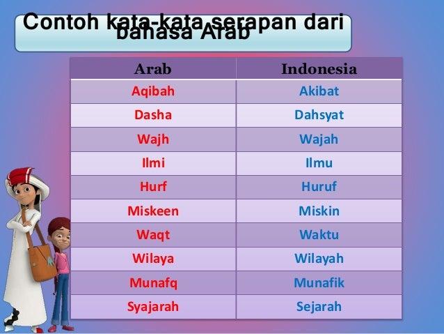 Kata serapan bahasa arab ke bahasa indonesia