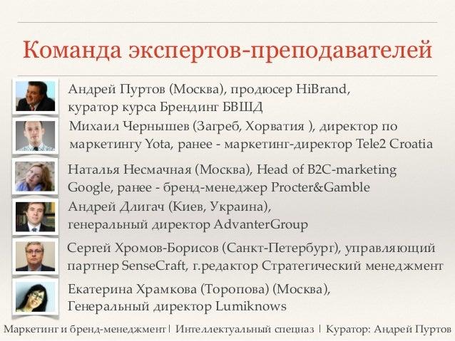 Marketing and brand managment