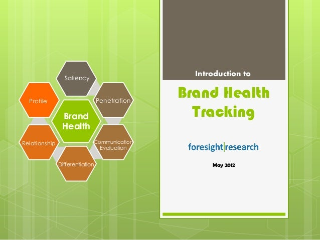 Brand Health Tracking Introduction to May 2012 Brand Health Saliency Communication Evaluation PenetrationProfile Relations...