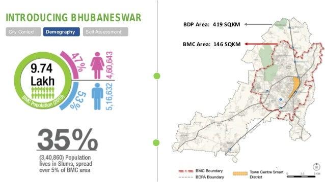 Bhubaneswar no 1 smart city proposal for Banes planning