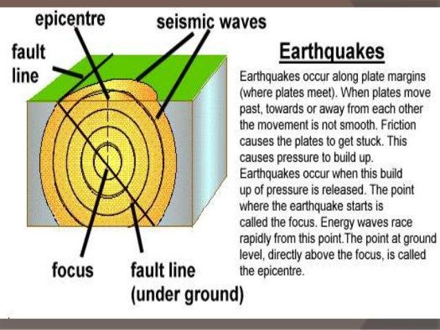 case study of bhuj earthquake 2001