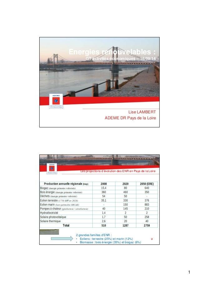 1  Energies renouvelables :  GT activités économiques – 16/09/14  Lise LAMBERT  ADEME DR Pays de la Loire  Les projections...