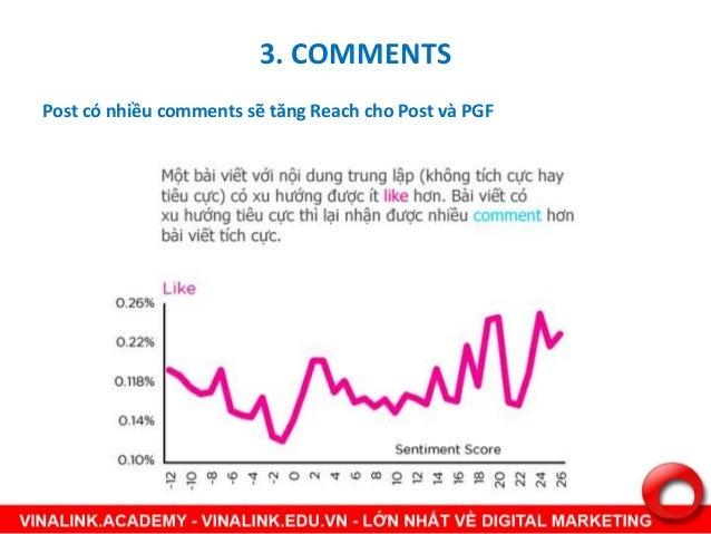 3. COMMENTS Post có nhiều comments sẽ tăng Reach cho Post và PGF