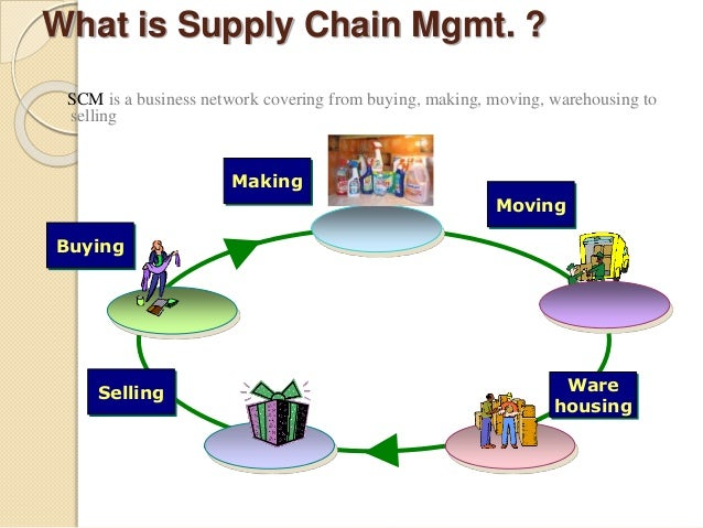 how to start a supply chain business