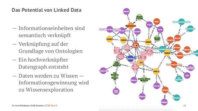 Das Potential von Linked Data  — Informationseinheiten sind  semantisch verknüpft  — Verknüpfung auf der  Grundlage von On...