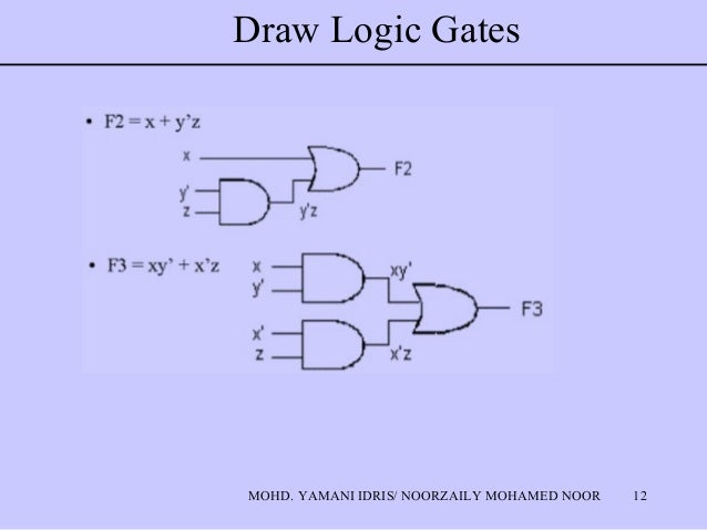 Exelent Draw Logic Gates Component - Electrical Diagram Ideas ...