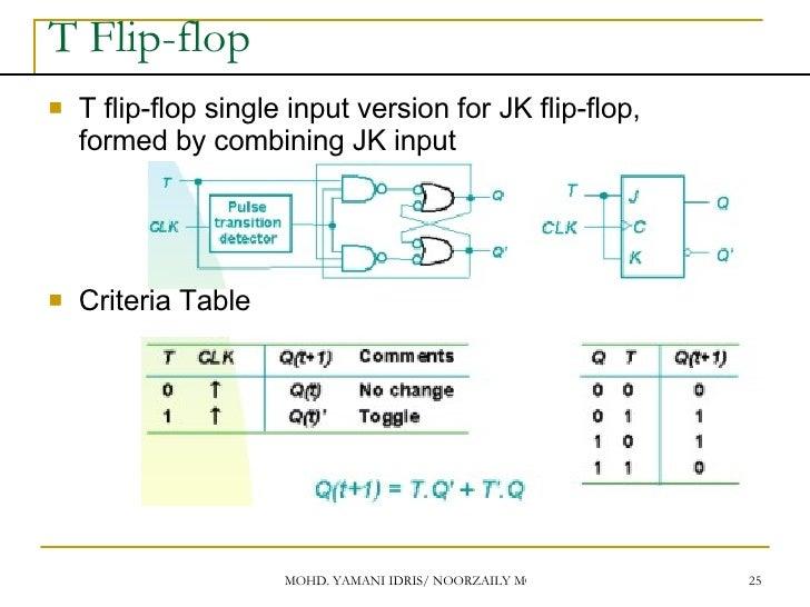 sequential logic circuit 25 728?cb=1242341045 sequential logic circuit