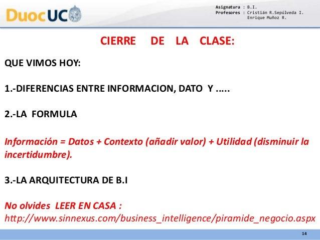 Asignatura : B.I. Profesores : Cristián R.Sepúlveda I. Enrique Muñoz R. 14 CIERRE DE LA CLASE: QUE VIMOS HOY: 1.-DIFERENCI...