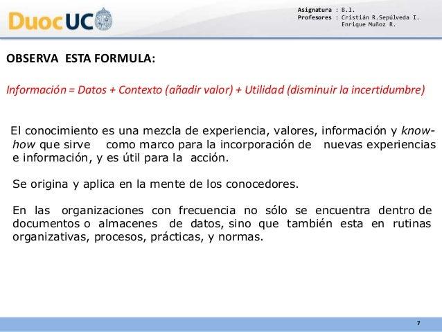 OBSERVA ESTA FORMULA: Información = Datos + Contexto (añadir valor) + Utilidad (disminuir la incertidumbre) Asignatura : B...