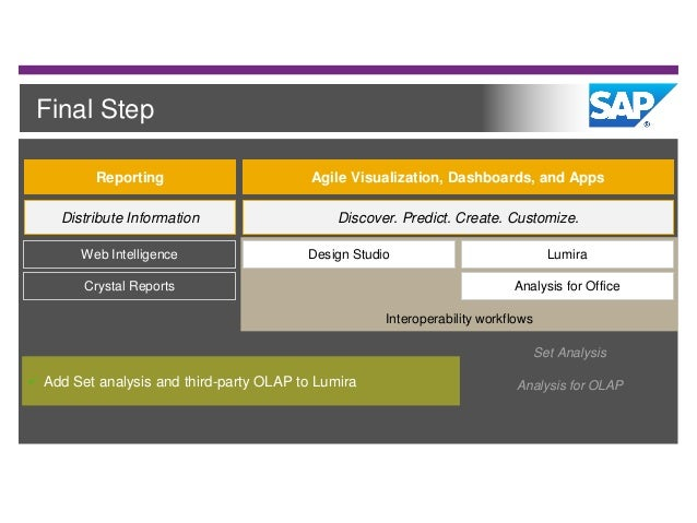 the 2015 guide to sap businessobjects bi 4 1 improvements for managin rh slideshare net SCOM 2012 Dashboard Examples SCCM 2012 Dashboard SharePoint 2010