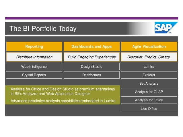 The 2015 guide to SAP BusinessObjects BI 4.1 improvements for managin…