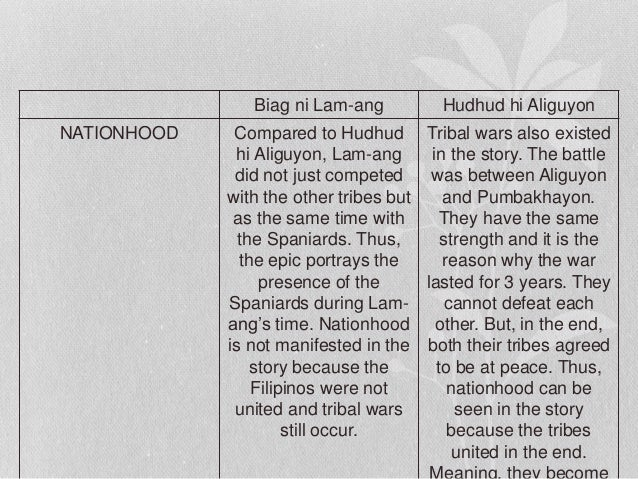 biag ni lam ang story essay Two essays on iloko history by juan a foronda, and marcelino a foronda,   biag ni lam-ang, the ilocano epic: a critical study of the life of.