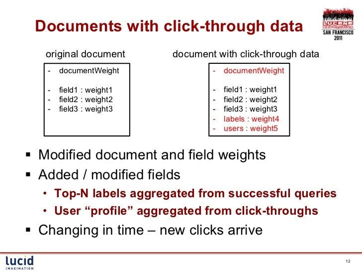 Documents with click-through data   original document     document with click-through data   - documentWeight            ...