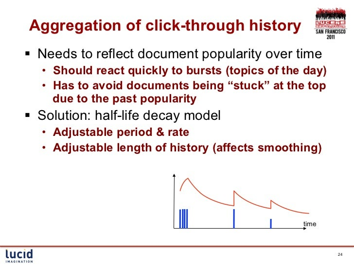 Aggregation of click-through history§ Needs to reflect document popularity over time   • Should react quickly to bursts...