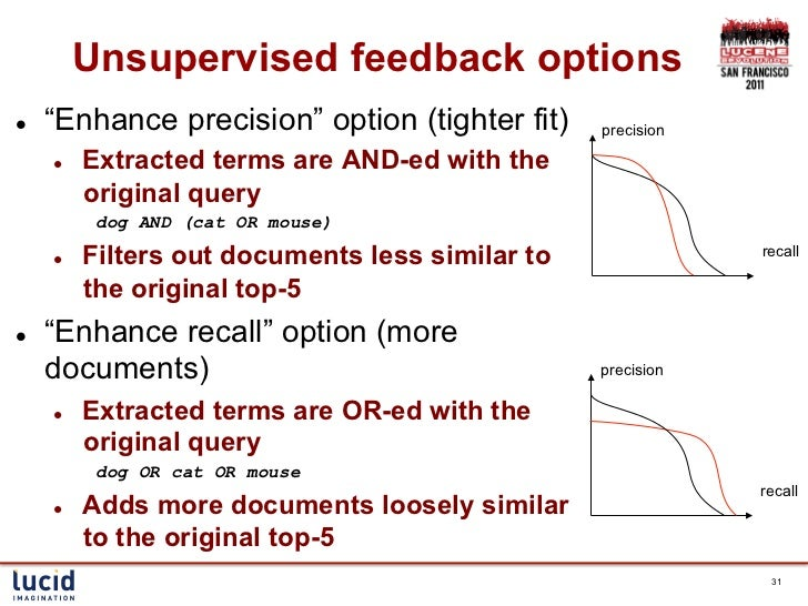 """Unsupervised feedback optionsl   """"Enhance precision"""" option (tighter fit)      precision      l   Extracted terms are ..."""